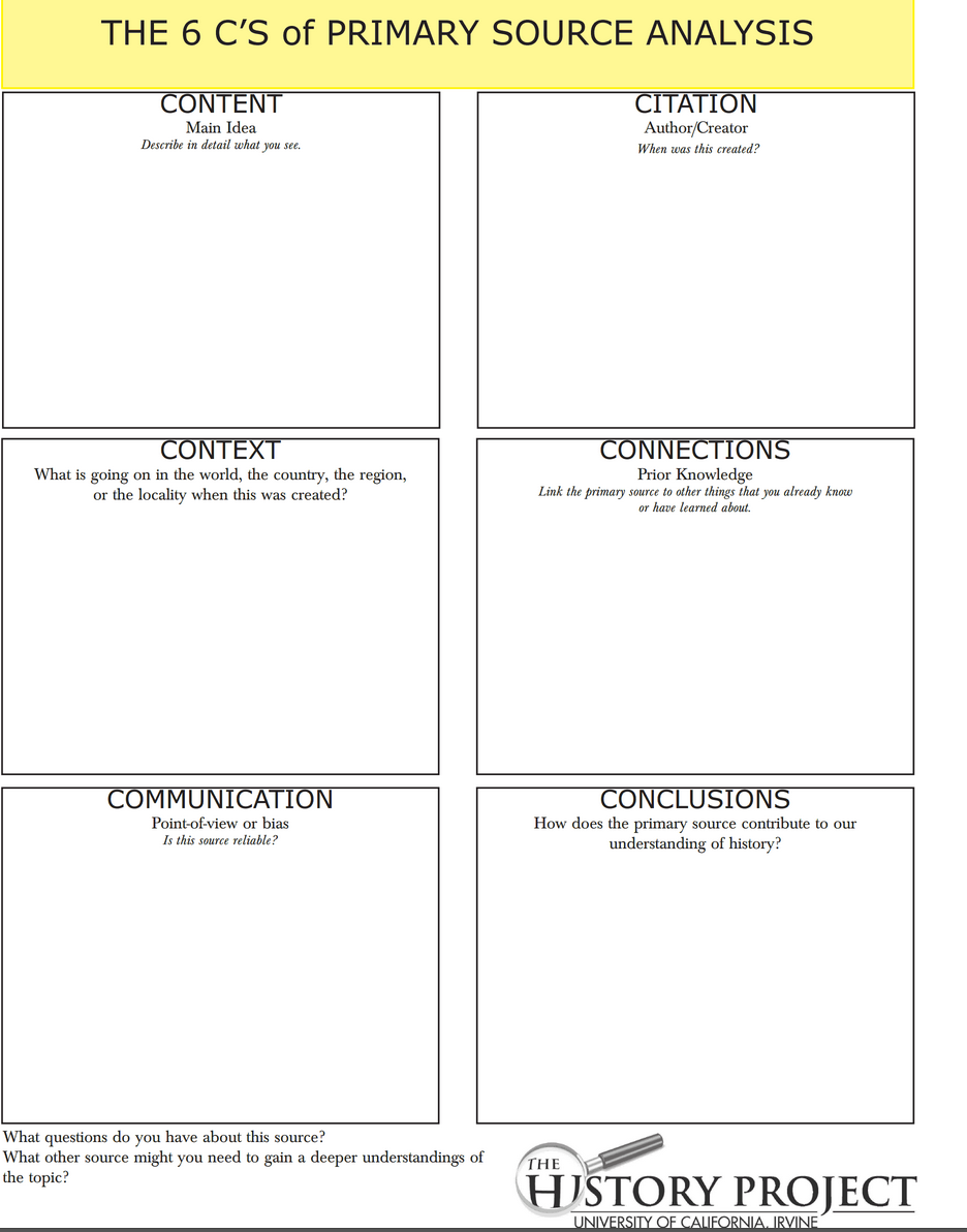 worksheet Primary Source Worksheet excellent cheat sheet featuring the 6 cs of primary source analysis educational technology and mobile learning source