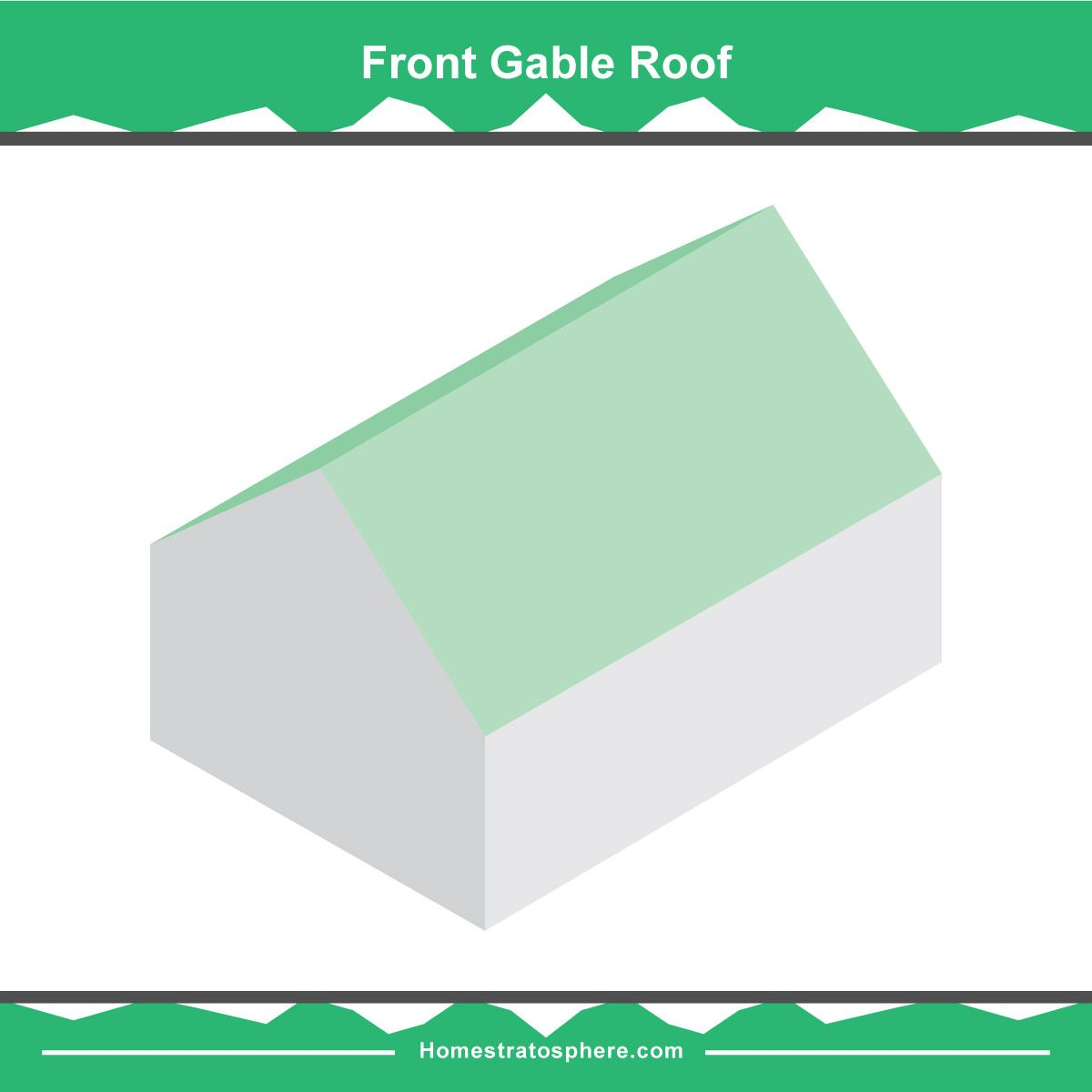36 Types Of Roofs Styles For Houses Illustrated Roof Design Examples Roof Design Roof Styles Home Roof Design