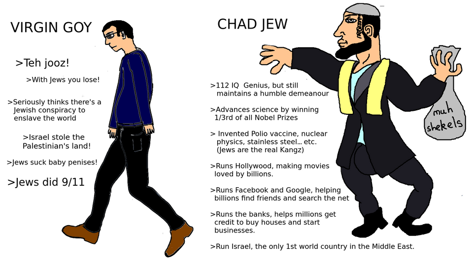 Virgin Goy vs. Chad Jew. virginvschad Chad, Science