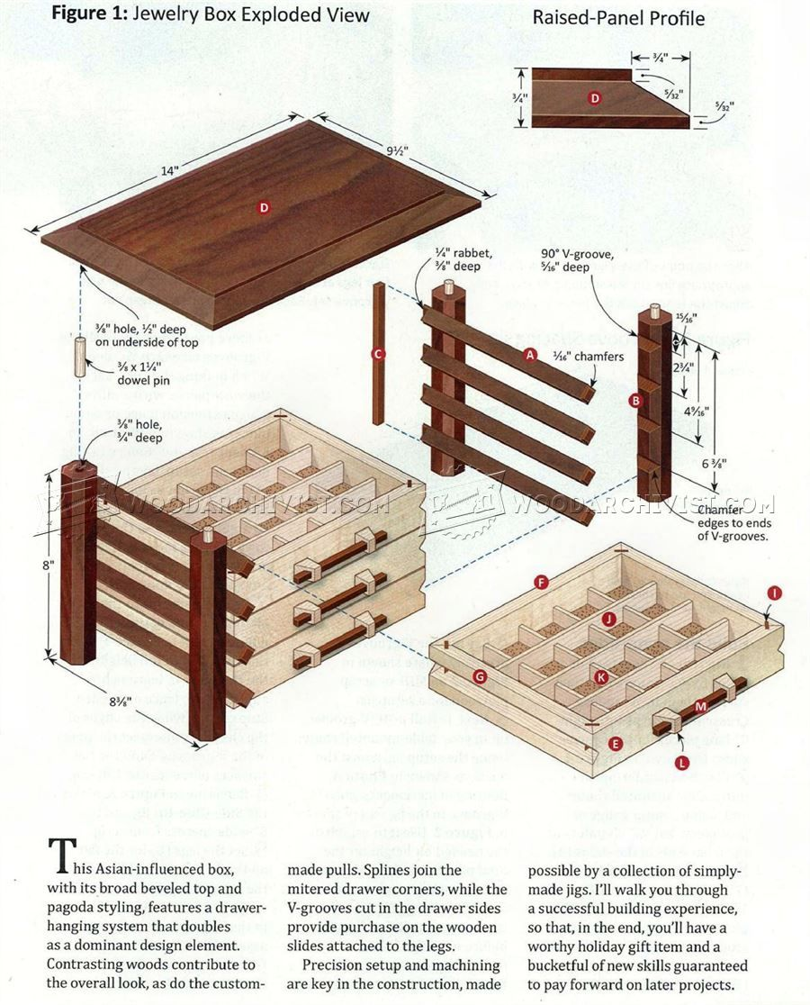 2194 Jewelry Box Plans Woodworking Plans Woodworking Jewellery Box Jewelry Box Plans Woodworking Plans Diy