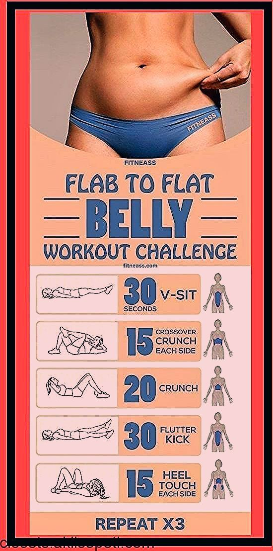 Belly fat burner fast, flat stomach, abdominal fat training, stubborn belly fat, lose belly…