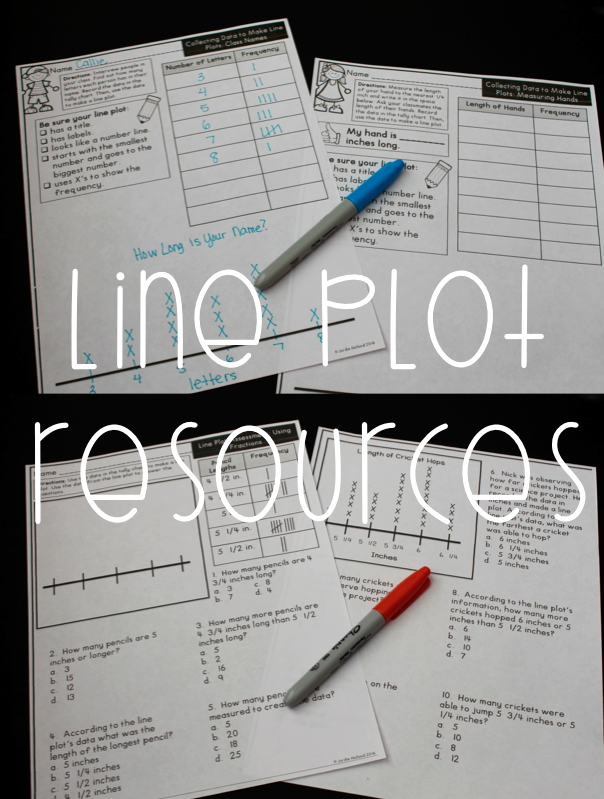 Line Plot Unit Games Activities Assessments My Style