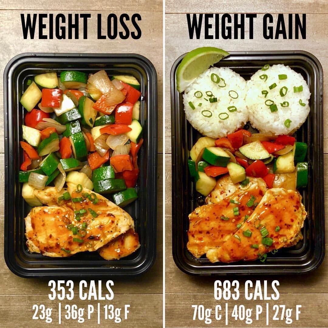 Photo of Militärischer Ernährungsplan #TFLers #DietFoodMeals