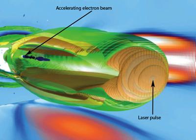 wakefield acceleration mori1.png (400×285) Fish pet