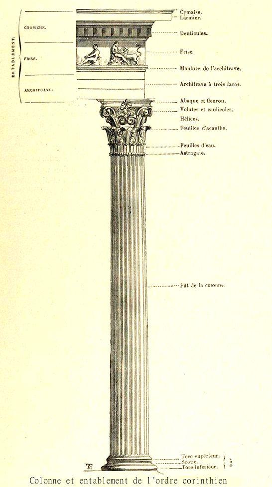 Colonne et entablement de l 39 ordre corinthien for Architecture grecque