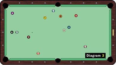 Pool S Top Source For News Views Tips More Snooker Billiards Game Game Room Furniture