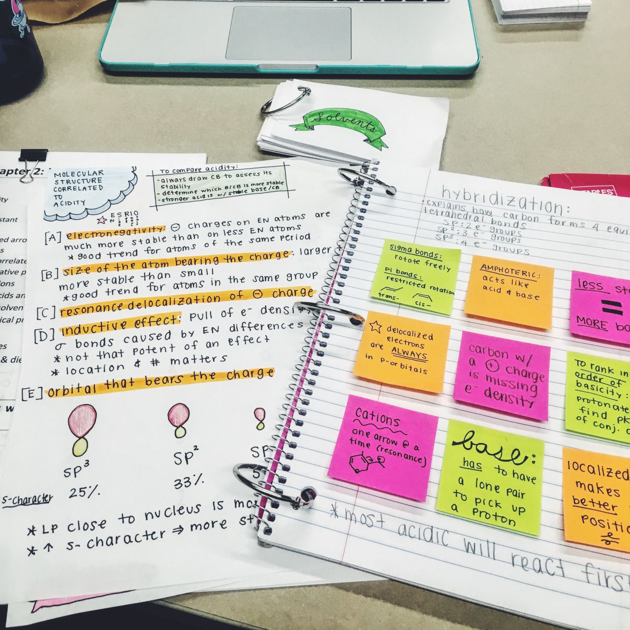 2/100] organic chemistry notes || pretty notes help me focus | Best