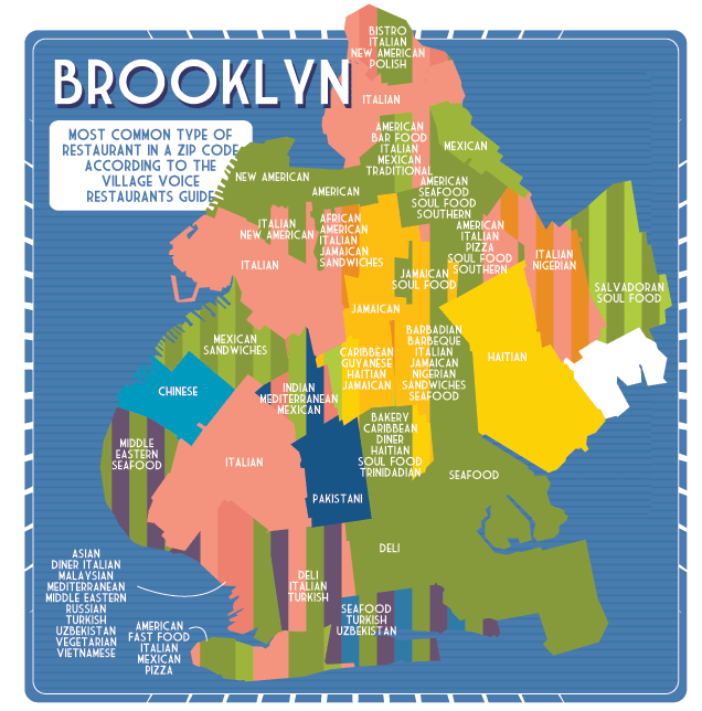 City Analysis Maps New York Travel Brooklyn Food Brooklyn New York