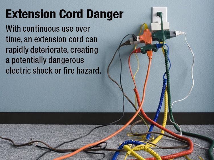 Are Your Extension Cords About To Burst Into Flames