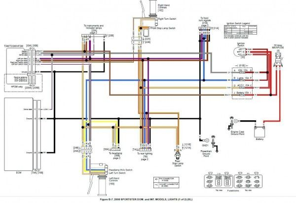 Harley Wiring Diagrams Simple In 2020