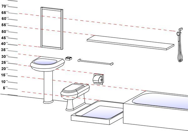 In Cm Sanitary Ware Dimensions Toilet Dimension Sink Height