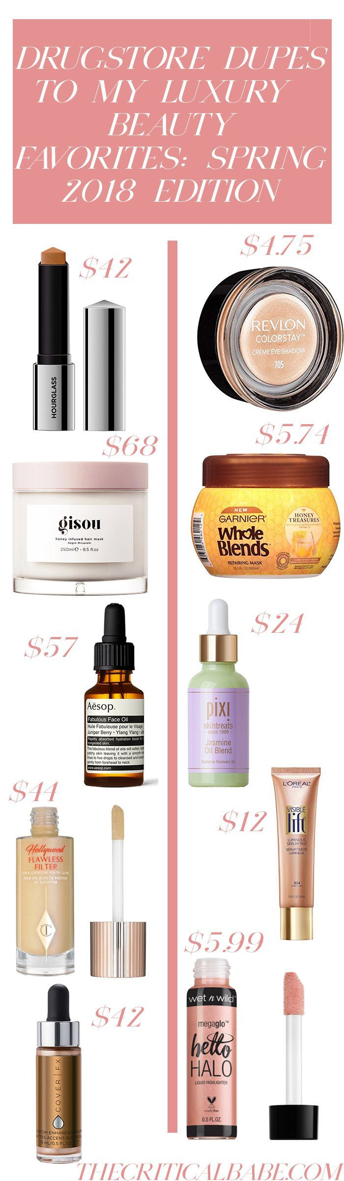 New In Drugstore Dupes Makeup dupes, Beauty products