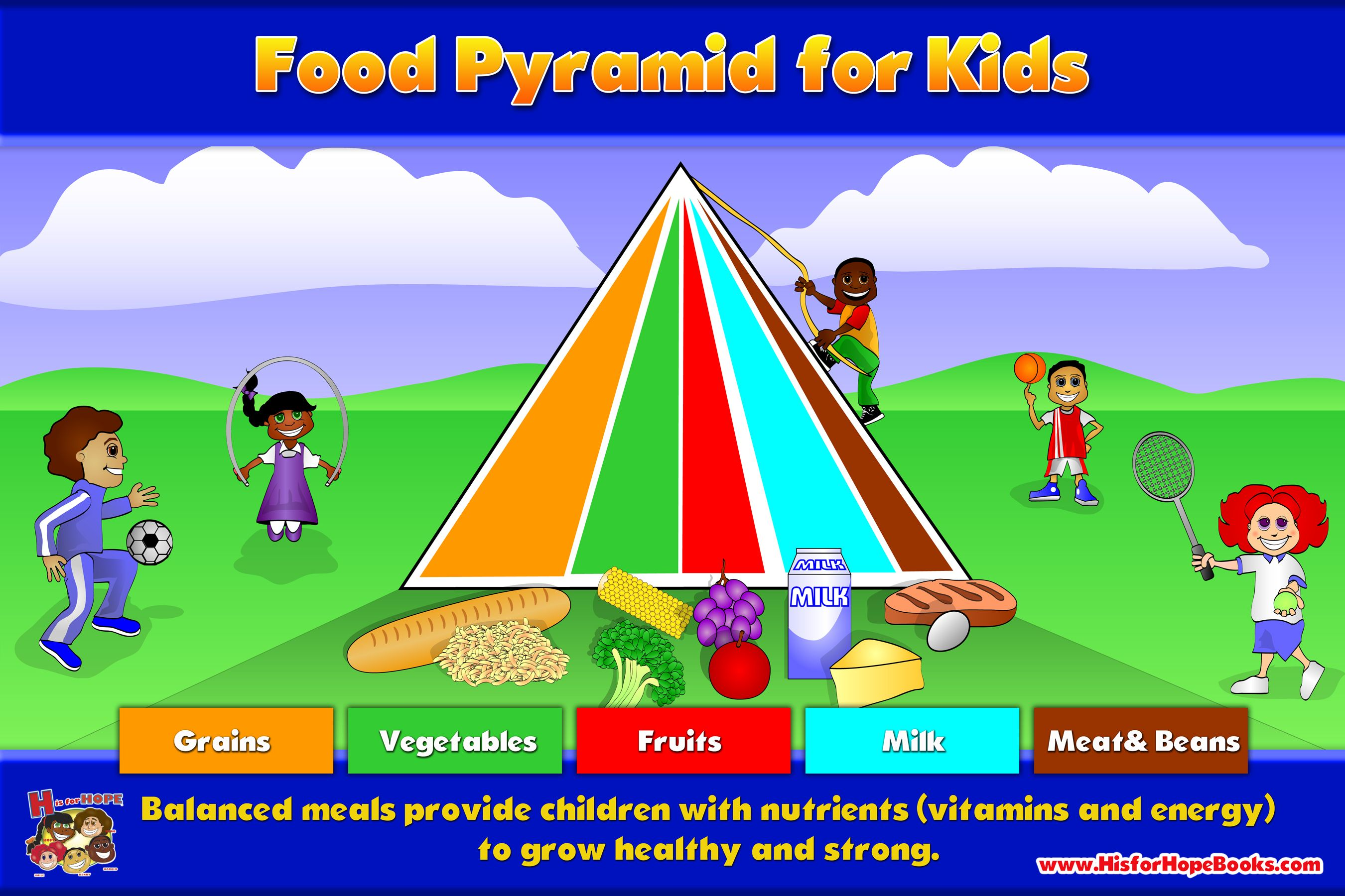Printable Food Pyramid | Poster - Hope Food Pyramid for Kids (color/glossy) - Click Image to ...