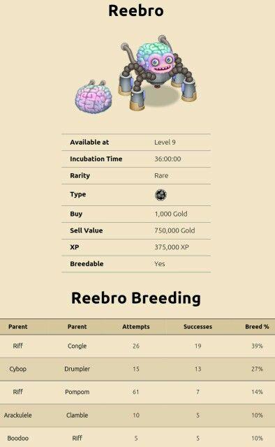 my singing monsters breeding guide 2018