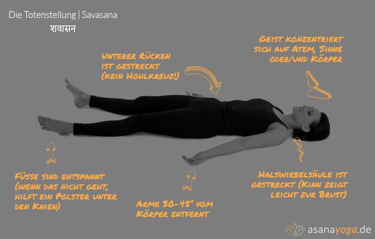 Savasana (Die Totenstellung   Yoga anfänger, Yoga und Yoga ...