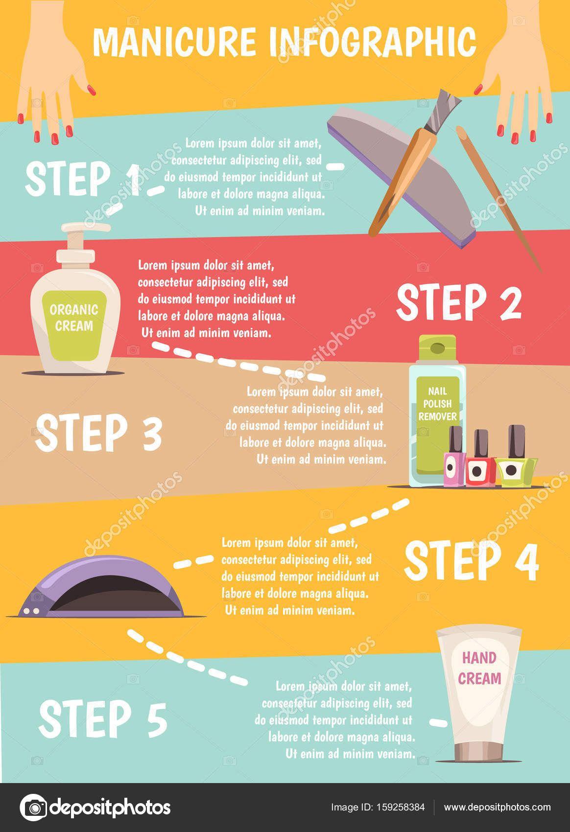 Stazeni Royalty Free Infografika Manikura Sada S Rucni A Nozni