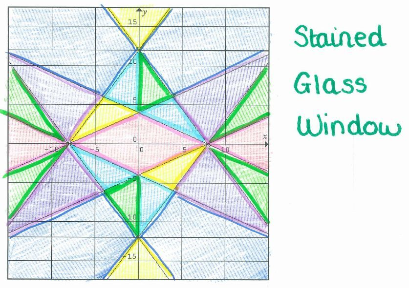 Printable Worksheets worksheets on graphing linear equations : Linear Equations Graphing: Stained Glass Window Activity! Must ...