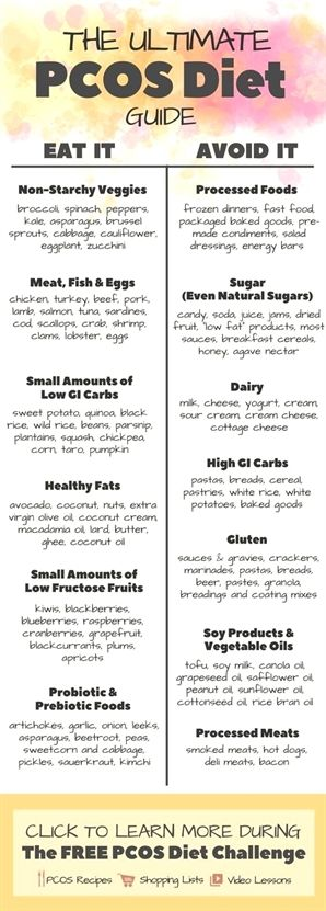 Free Pcos Recipes Meal Plans Shopping Lists Nutritional Video Lessons More Pcos Recipes Pcos Diet Plan Pcos Diet