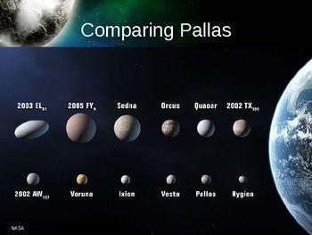 Ceres & the Asteroid Belt | Makemake planet, Asteroid belt