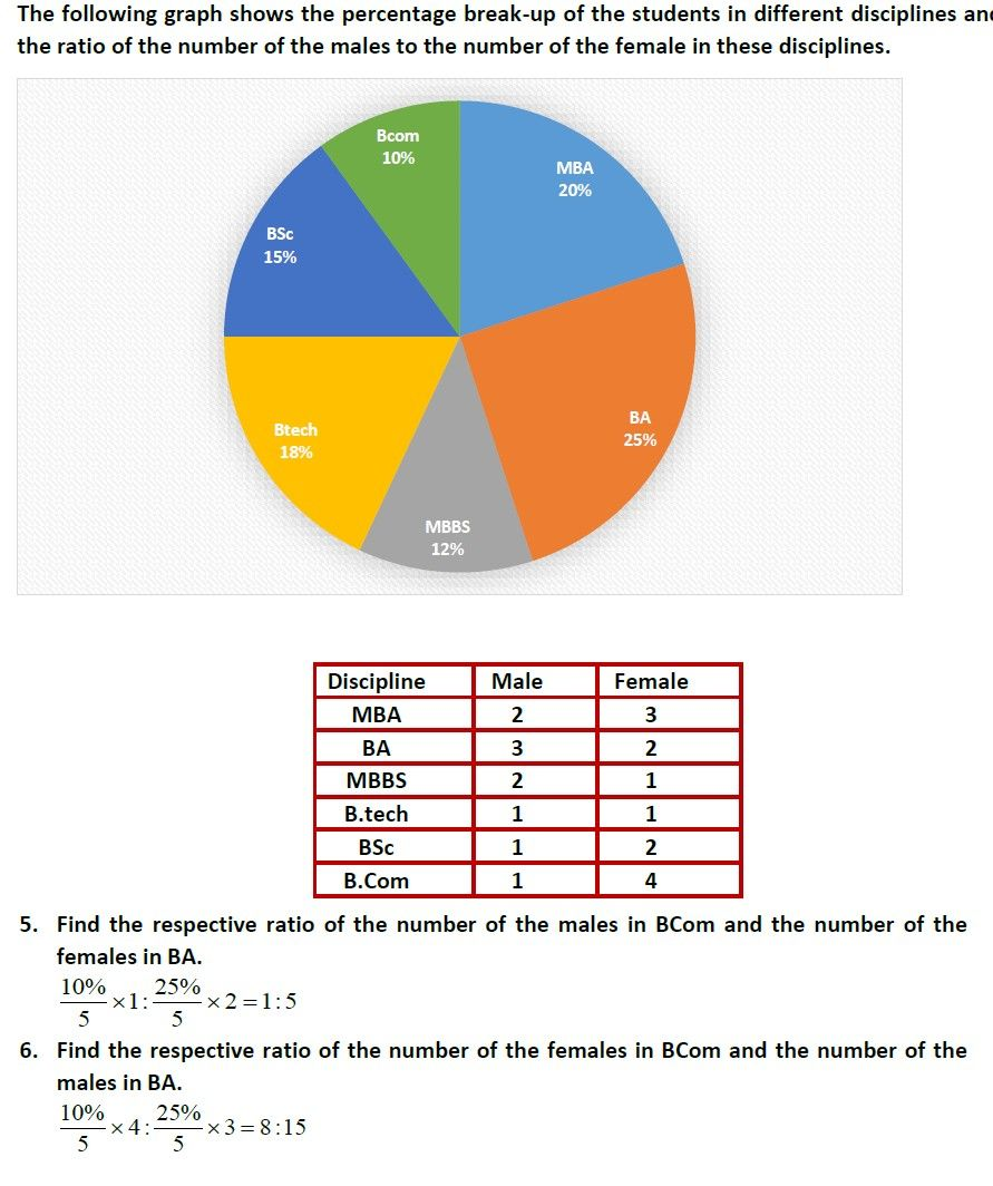 Pin by Shreshta Sheroes on Maths of shreshta in 2020
