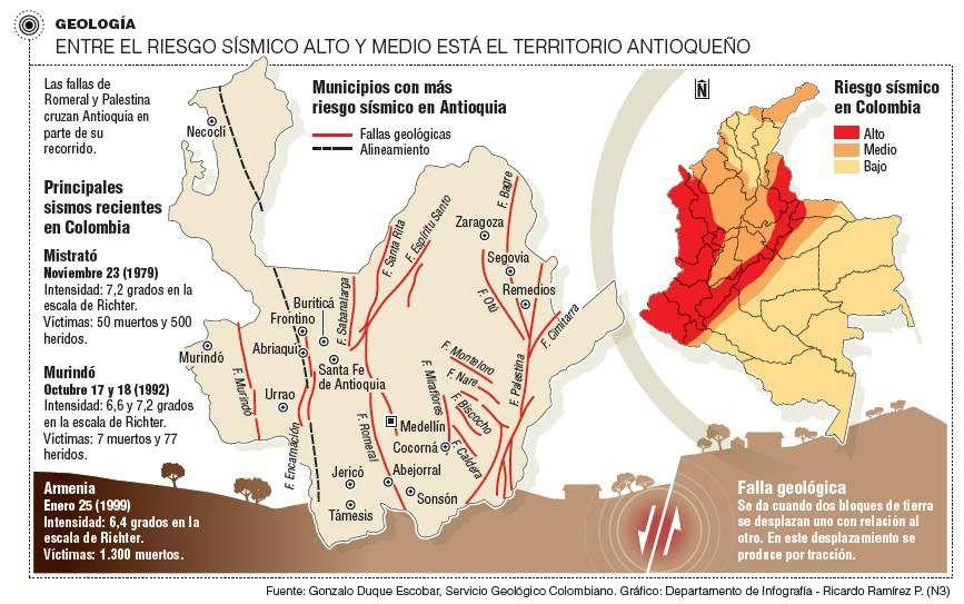 Entre el Riesgo Sísmico Alto y Medio está el Territorio Antioqueño