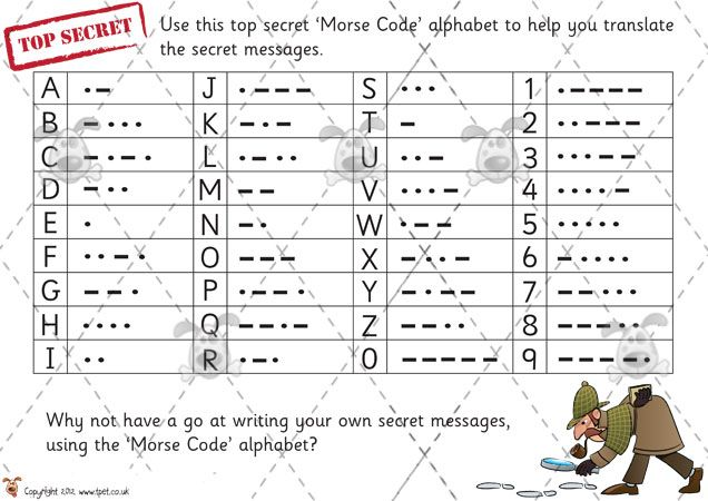 photograph about Morse Code Chart Printable identify morse code alphabet worksheets Instructors Puppy - Morse Code