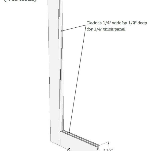 How to build a Cabinet Door Go to Sawdustgirl.com for the