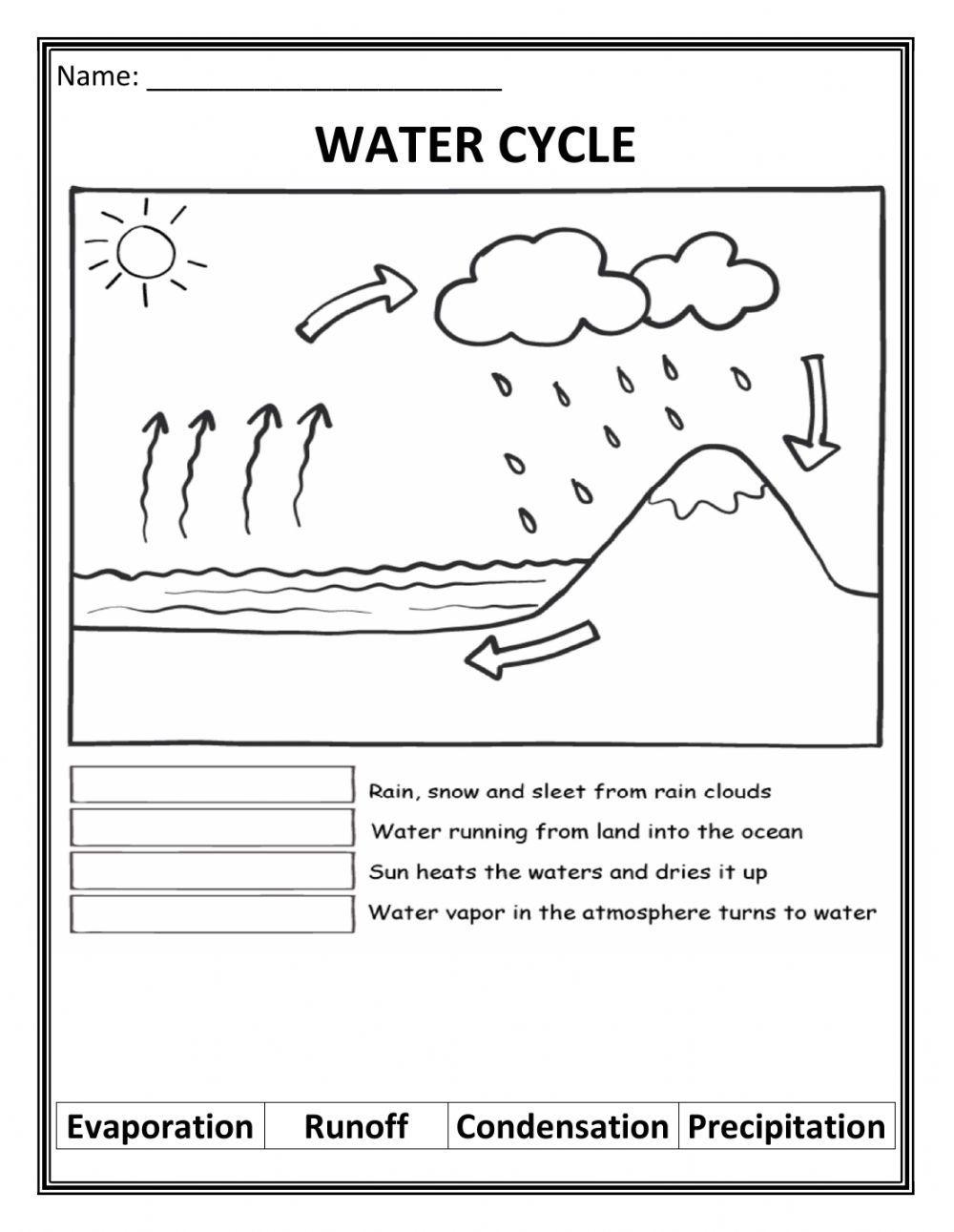 Water Cycle Interactive Worksheet In 2020 Water Cycle English Lessons For Kids Water Cycle Worksheet