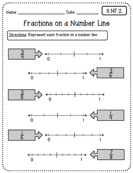Common Core Worksheets 3rd Grade Edition Create Teach Share Fractions Common Core Worksheets Math