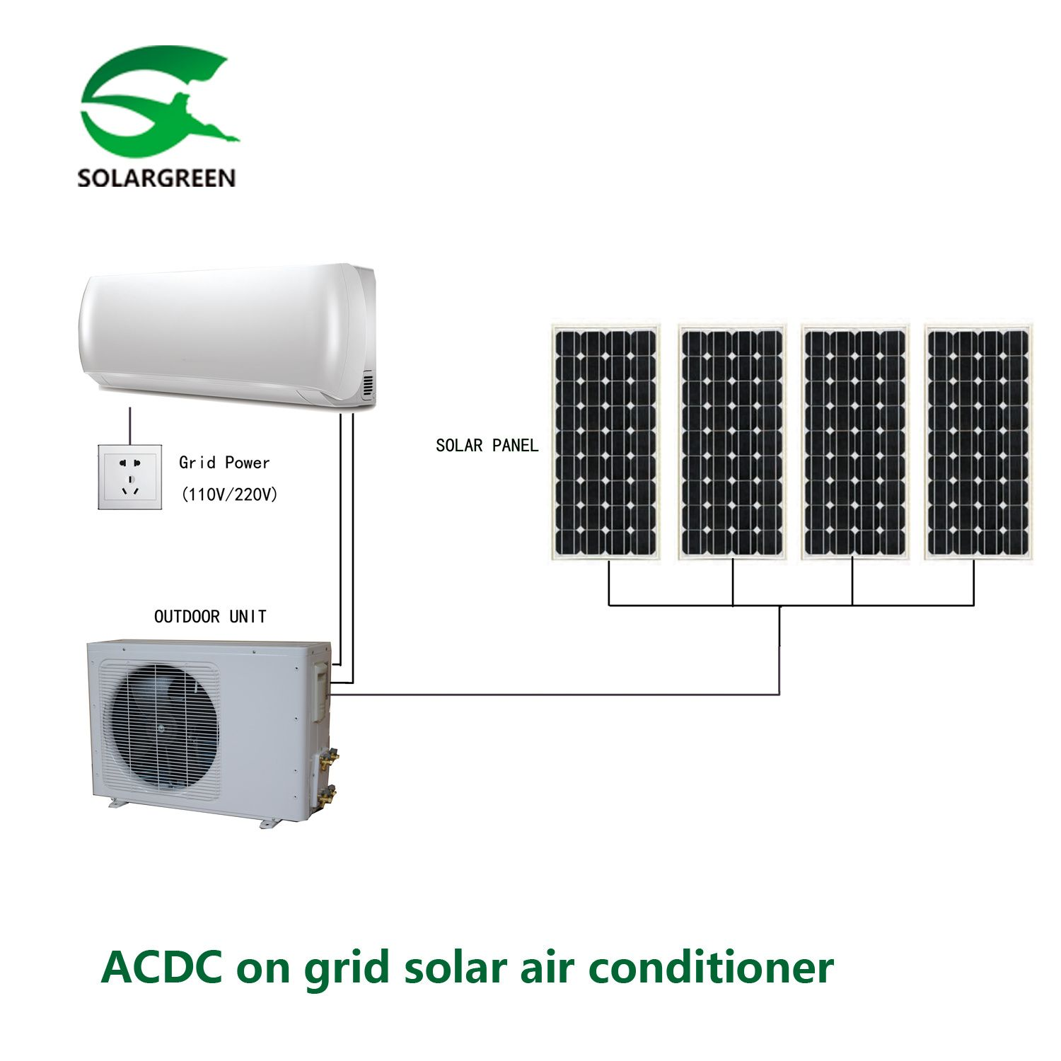 [Hot Item] Saving Power 90 Acdc on Grid Solar Panel Air
