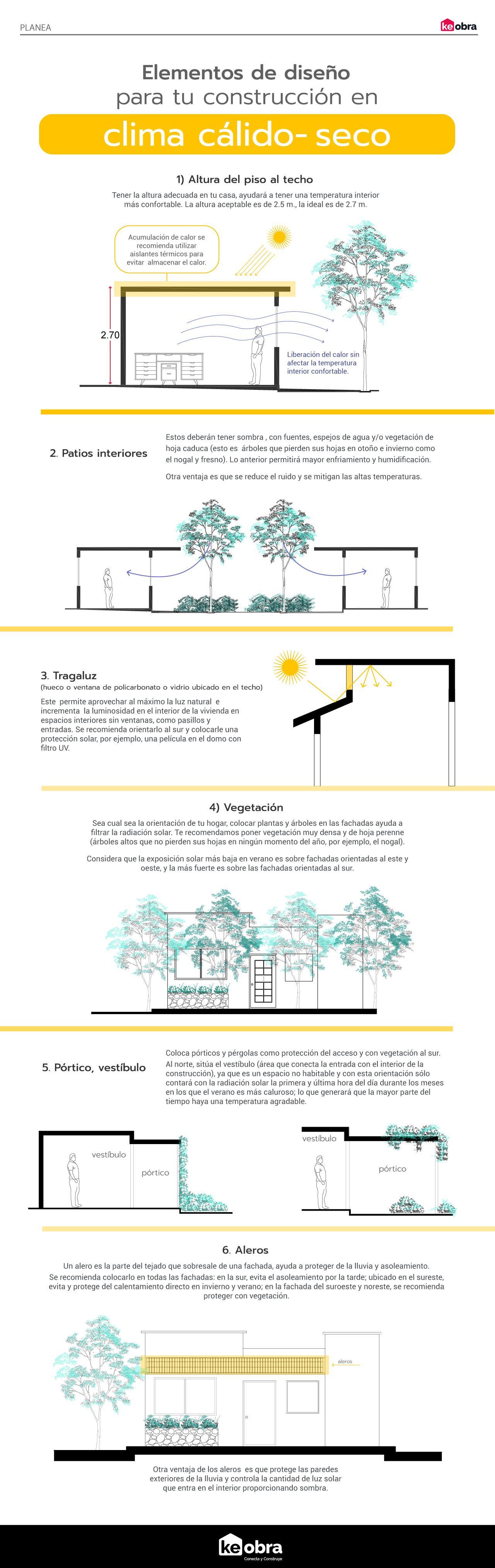 Elementos De Diseño Para Tu Construcción En Clima Cálido Seco Keobra Arquitectura Ambiental Disenos De Unas Elementos De Diseño