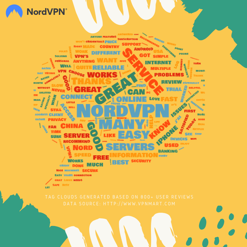 NordVPN is one of the most popular VPN providers on market  How do