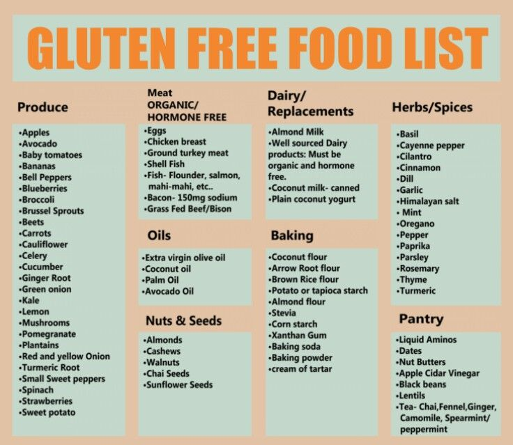 examples of gluten free diet