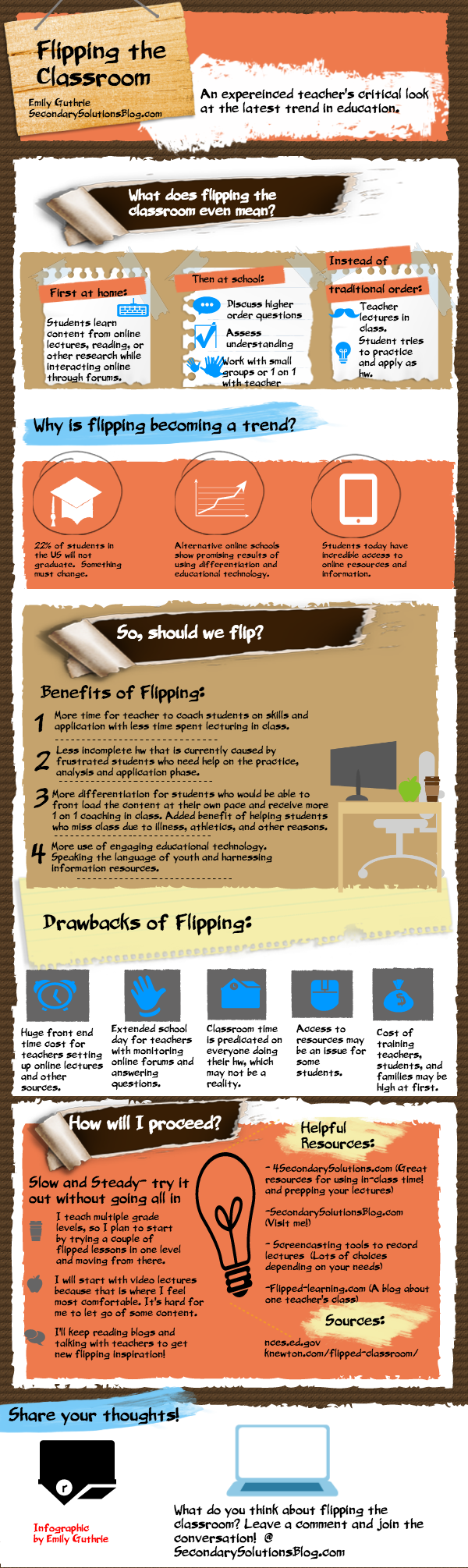 A look at flipping the classroom.  Are you in to it, out of it, or still trying to define it?  Come join the conversation!  #flippingtheclassroom