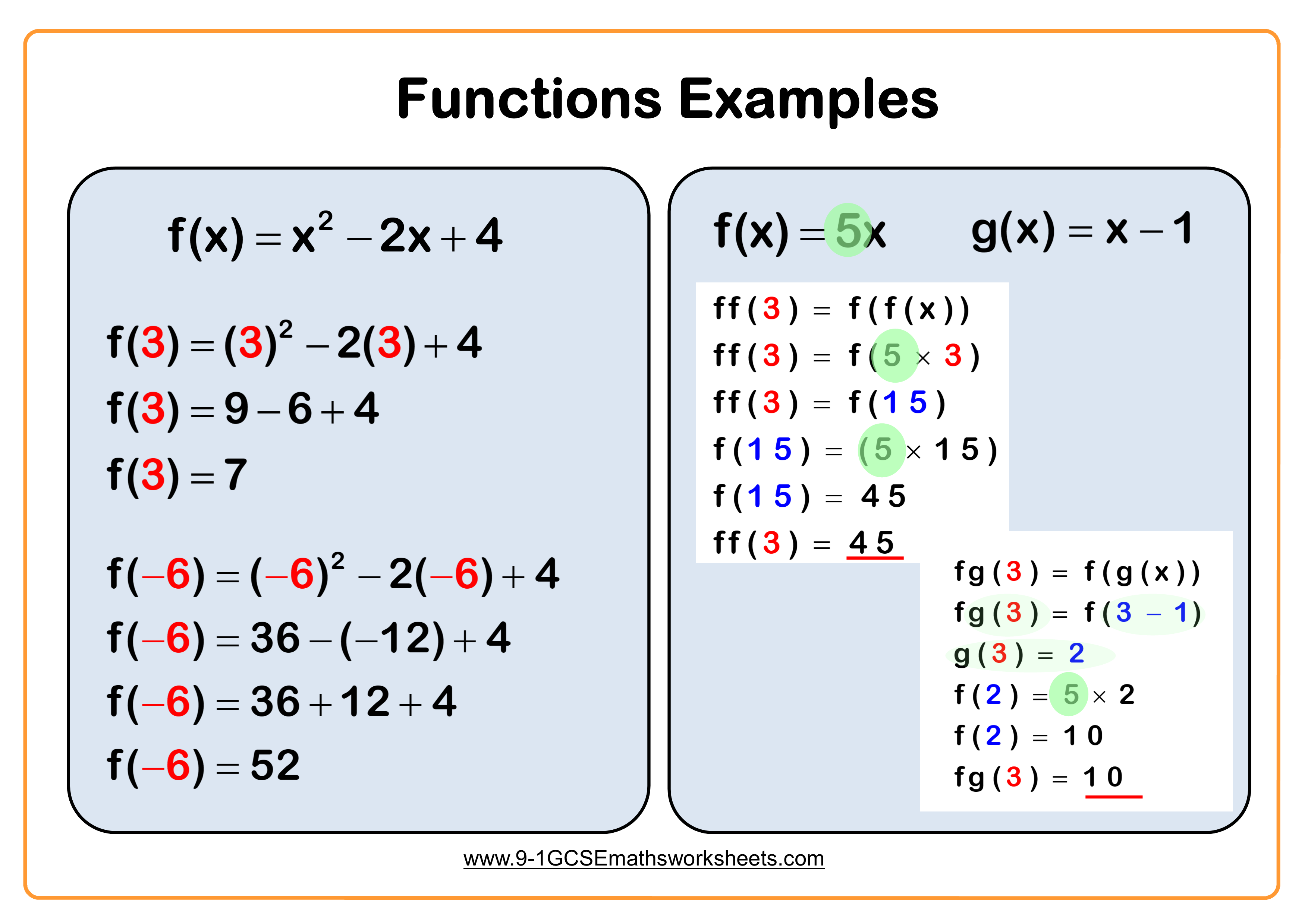 Functions Eamples For 9 1 Gcse Maths