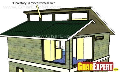 Clerestory Windows In Roof Line Clerestory Design Clerestory Windows Design Gharexpert Com Roof Design Clerestory Windows House Roof