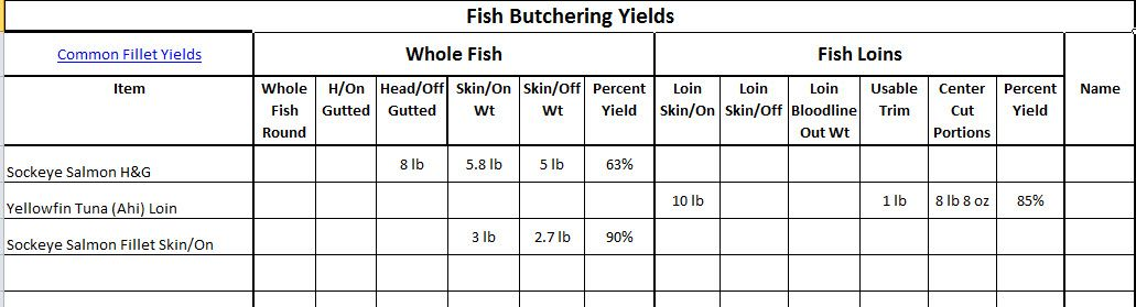 Fish Filleting Log And Butchering Chart Chefs Resources Butcher Chef Chart