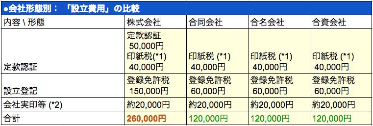 hac」おしゃれまとめの人気アイデア|Pinterest|石川 大介 | 経営 ...
