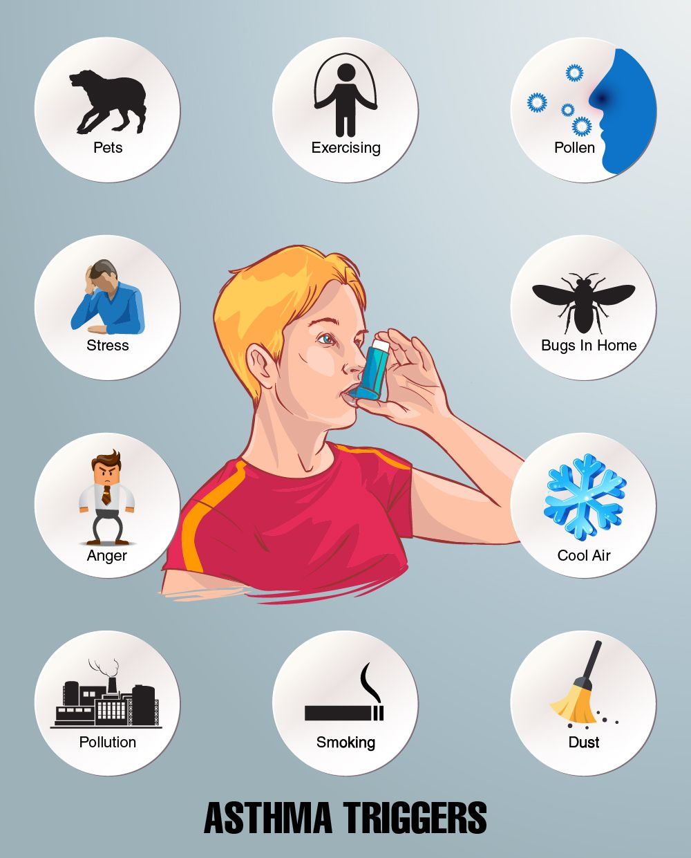 9 Home Products With Hidden Asthma Triggers 9 Home Products With Hidden Asthma Triggers new foto