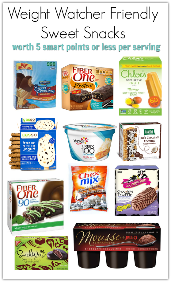 You will love this list of Weight Watcher friendly sweet snacks/desserts that are 5 smart points or...