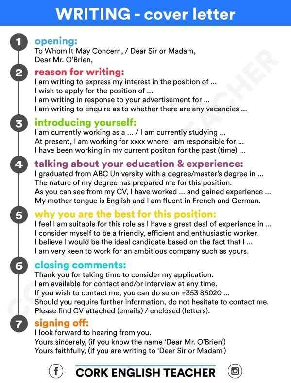 Pin by Mahani Mohamad on Interview Pinterest English, Language - new letter writing informal format pdf