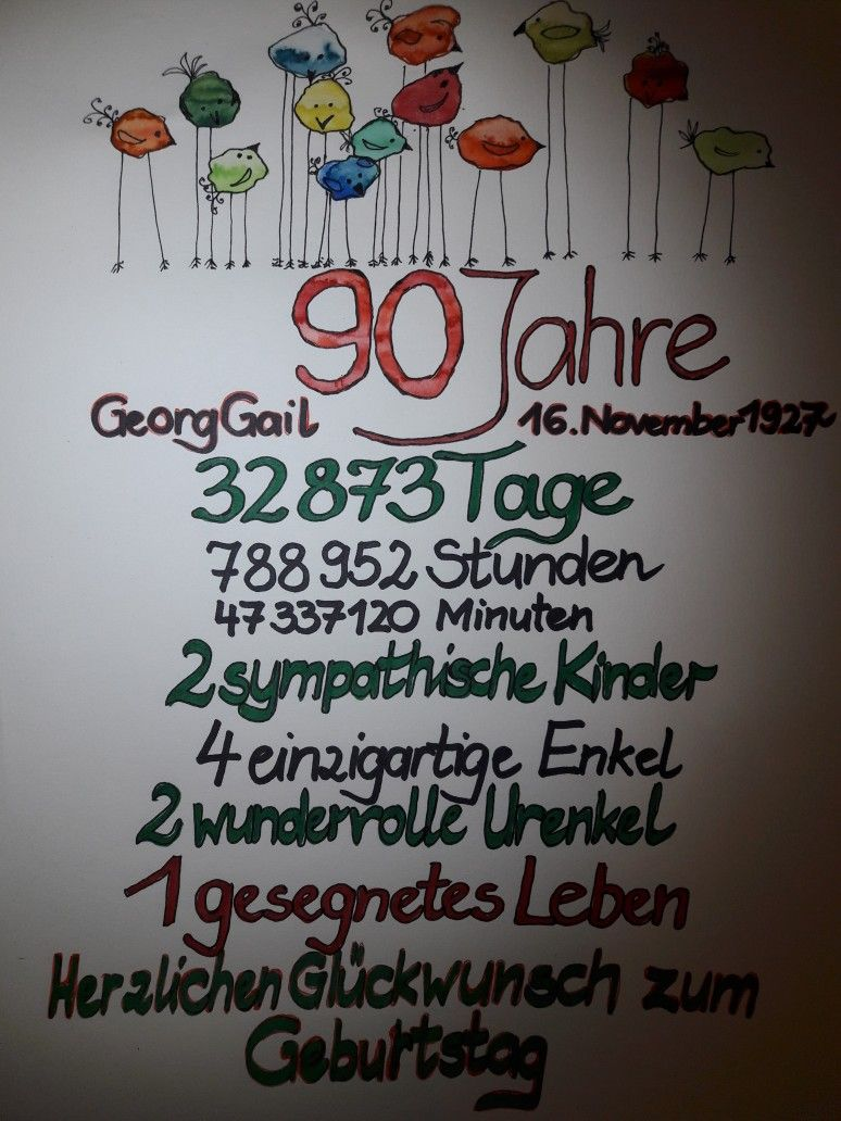 90 Anniversery 90 Geburtstag Spruche Geburtstag Ideen 90