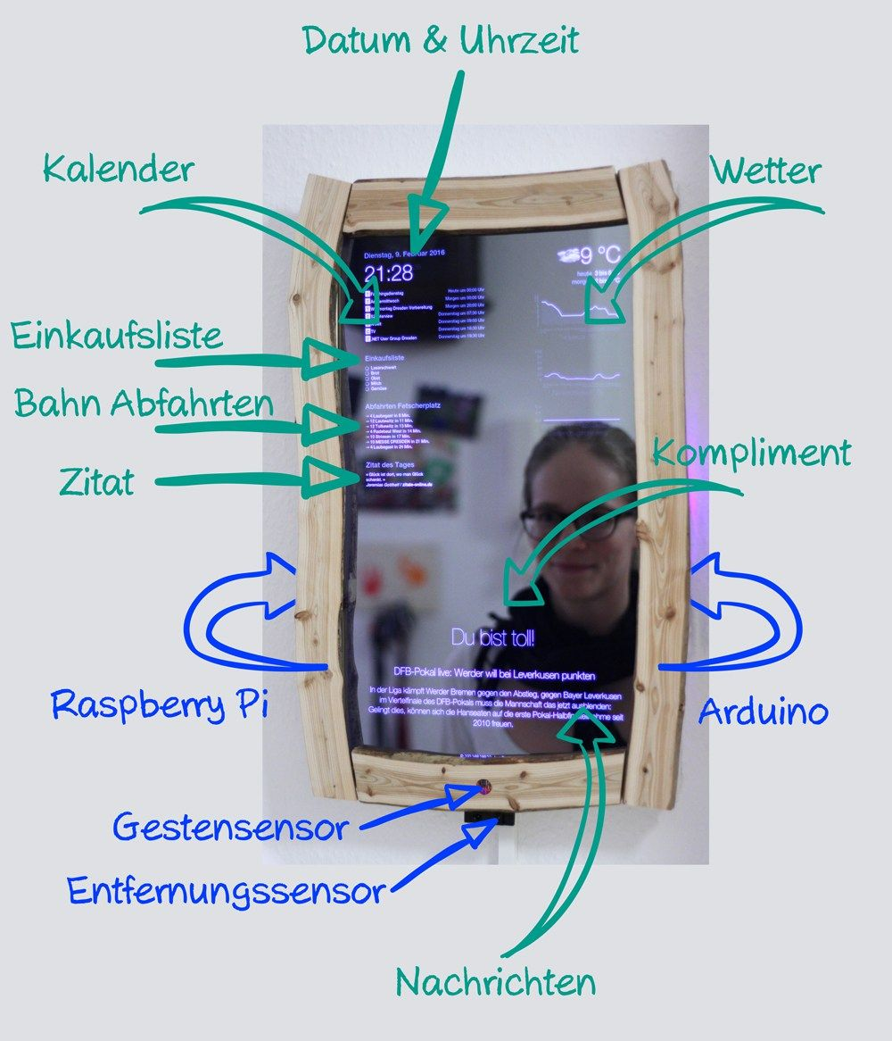 Das kann Magic Mirror 2.0 alles. (Foto: Thomas Bachmann) #electronicgadgets