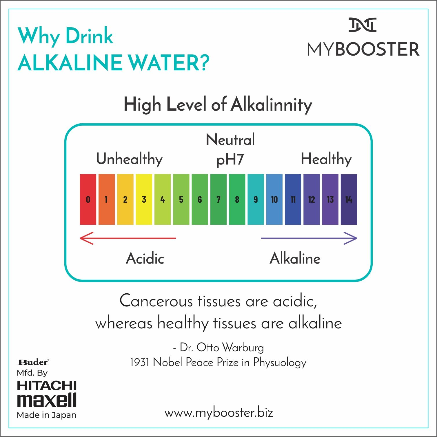 Ph Level Of 8 5 Is Considered Best Ph For Drinking Water And It Is Very Helpful For People Suffering From In 2020 Alkaline Water Ionizer Alkaline Water Hydrogen Water