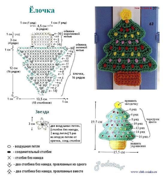 Christmas Tree Crochet - Chart ❥ 4U // hf | Apliques | Pinterest ...