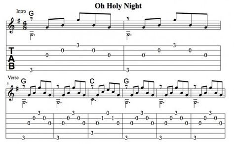 Easy Guitar Christmas Songs Oh Holy Night Arpeggios Chords
