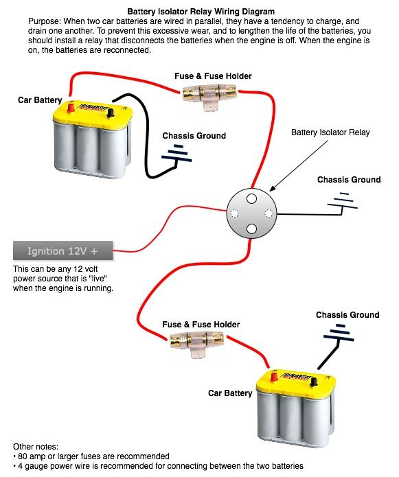 Dual Battery Isolator Relay Wiring Diagram from i.pinimg.com
