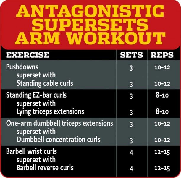 supersets for arms