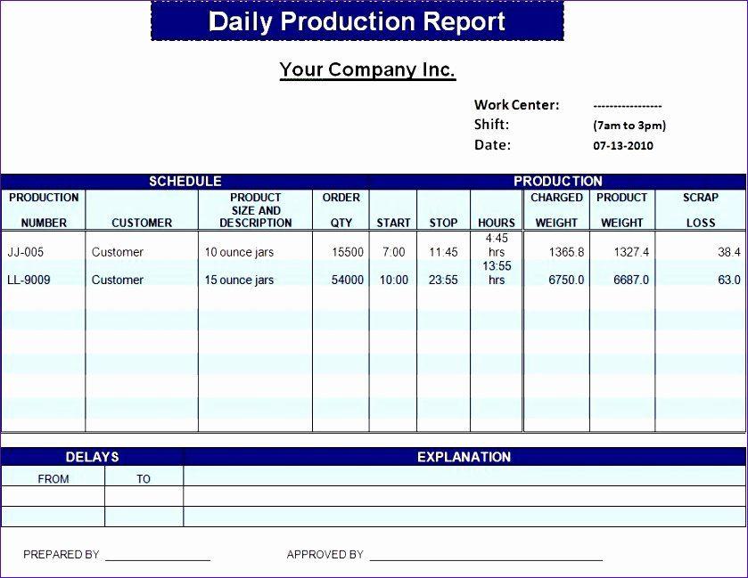 Daily Production Report Template Excel Unique Pany Production Report Template Excel 2017 Peterainsworth Report Template Templates Excel
