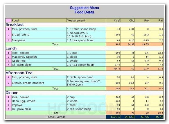 Personalized diet plan online photo 5